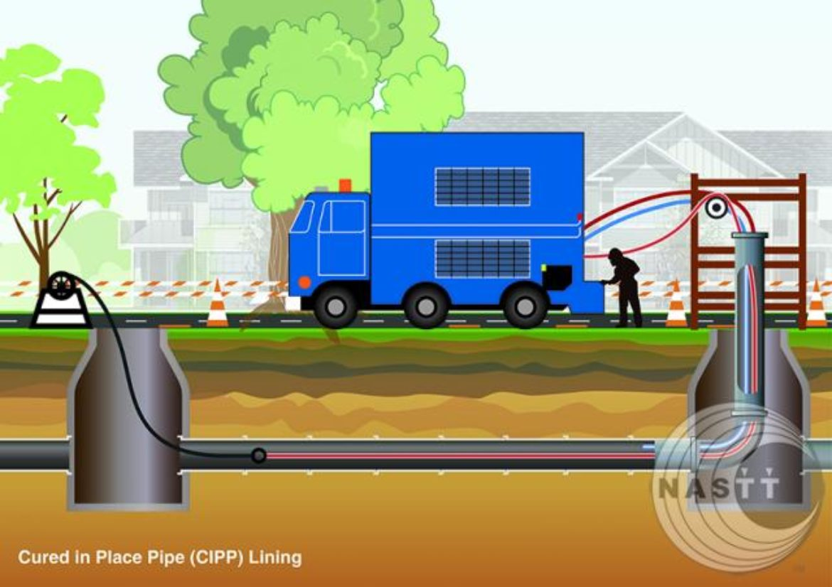 Cured-in-Place Pipe (CIPP)